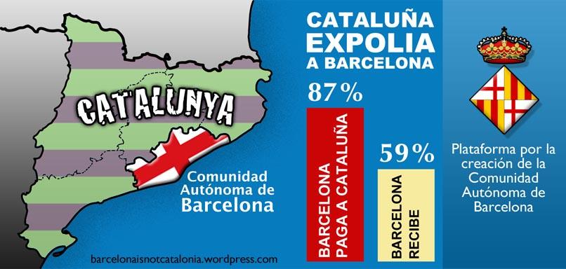 DESESTABILIZAR UN PAÍS. Barcelona-is-not-catalonia2